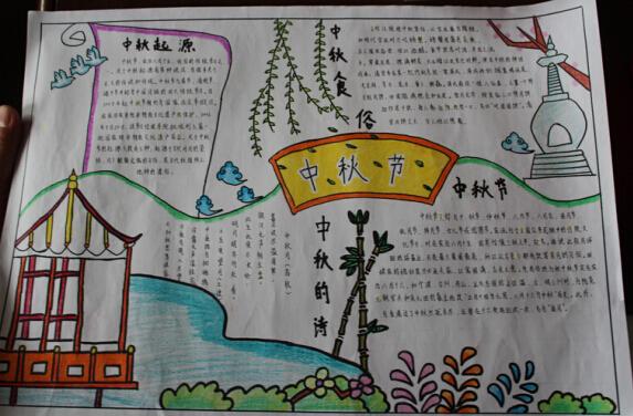 中秋节习俗手抄报图片 2000字