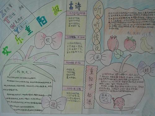 小学生重阳节手抄报内容