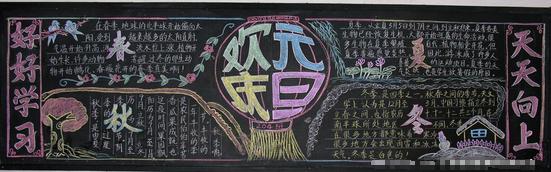 庆元旦创意黑板报图片